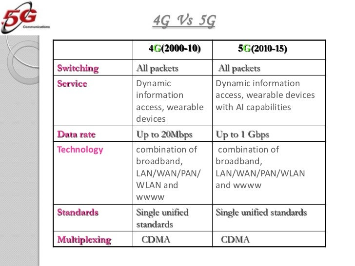 bsnl broadband and networking report project of b tech Bbnl, is a telecom infrastructure provider, set up by the government of india for  the establishment, management and operation of national optical fibre.