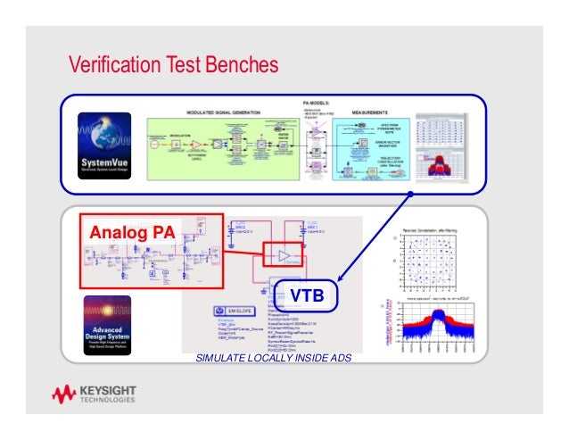 5 g tests presentation keysight