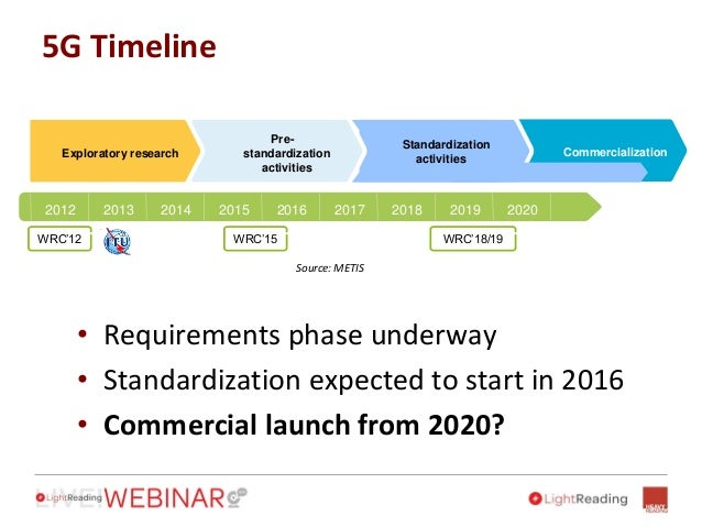 5 g webinar slides for Commercialization roadmap
