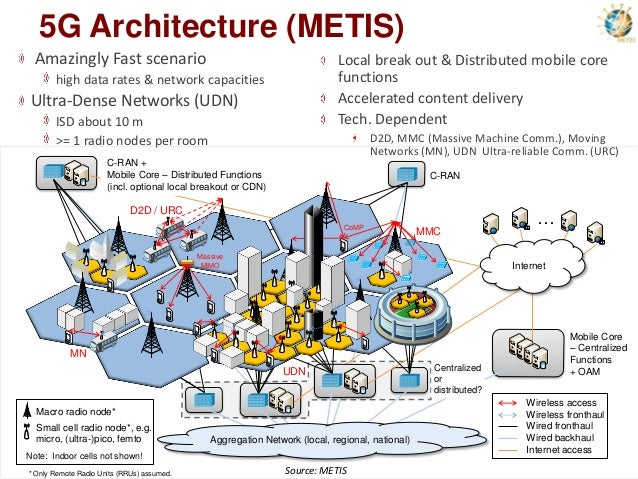 5 g webinar slides for 5g network architecture
