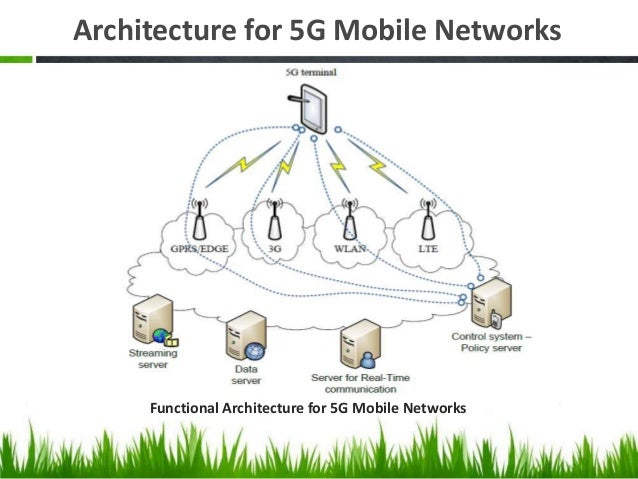 Network architecture of 5g mobile tecnology for 5g network architecture