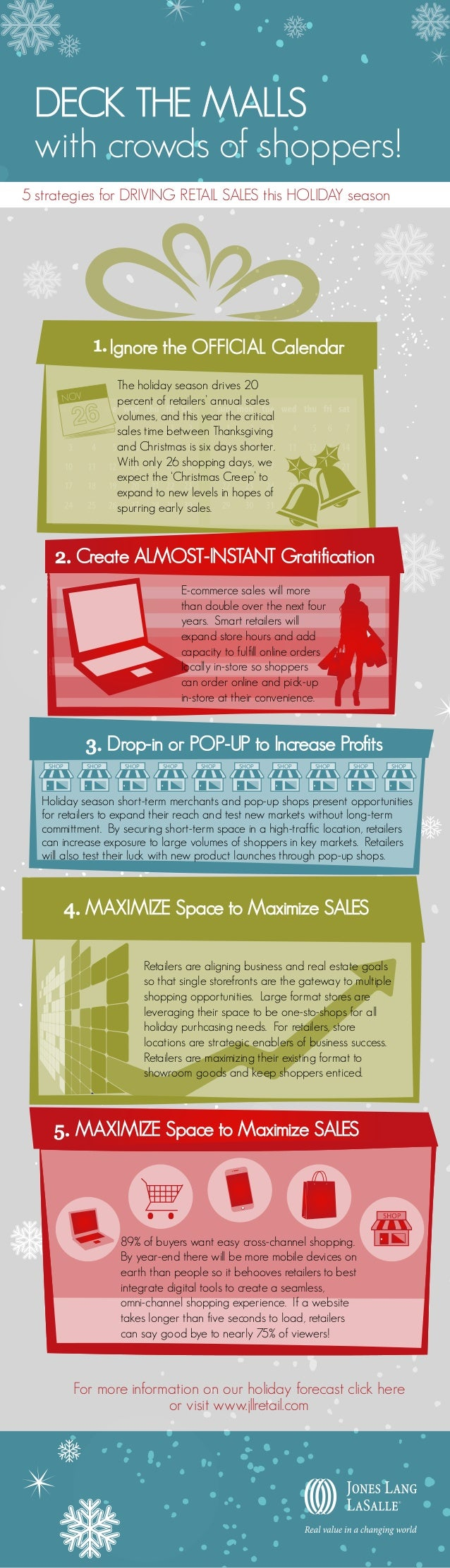 DECK THE MALLS with crowds of shoppers! 5 strategies for DRIVING RETAIL SALES this HOLIDAY season  1. Ignore the OFFICIAL ...