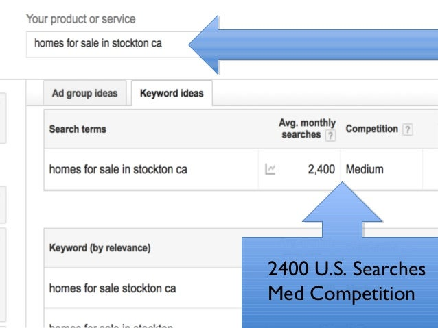 2400 U S Searches Med Competition