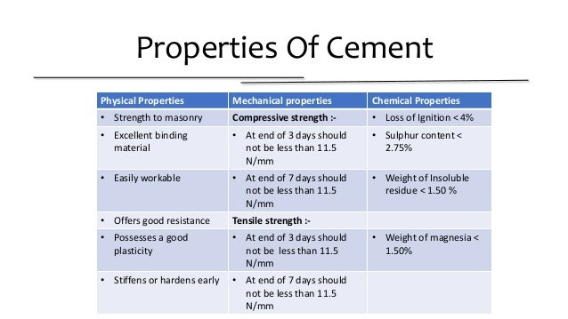 Loss On Ignition Cement : Powerpoint presentation on cement ppt