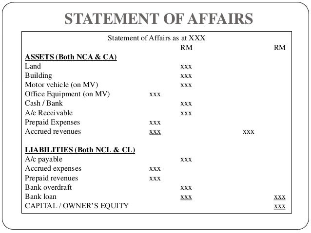 of profit or loss income statement statement of comprehensive income