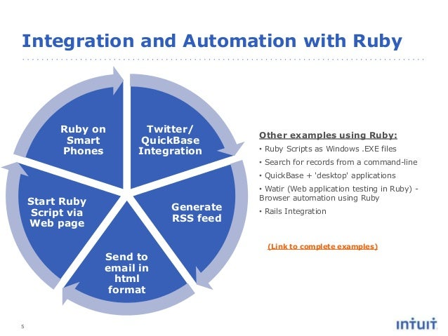 Twitter/ QuickBase Integration Generate RSS feed Send to email in html format Start Ruby Script via Web page Ruby on Smart...