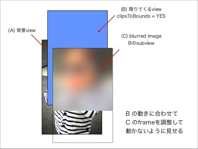 (A) 背景view (B) 降りてくるview clipsToBounds = YES (C) blurred image Bのsubview B の動きに合わせて C のframeを調整して 動かないように見せる