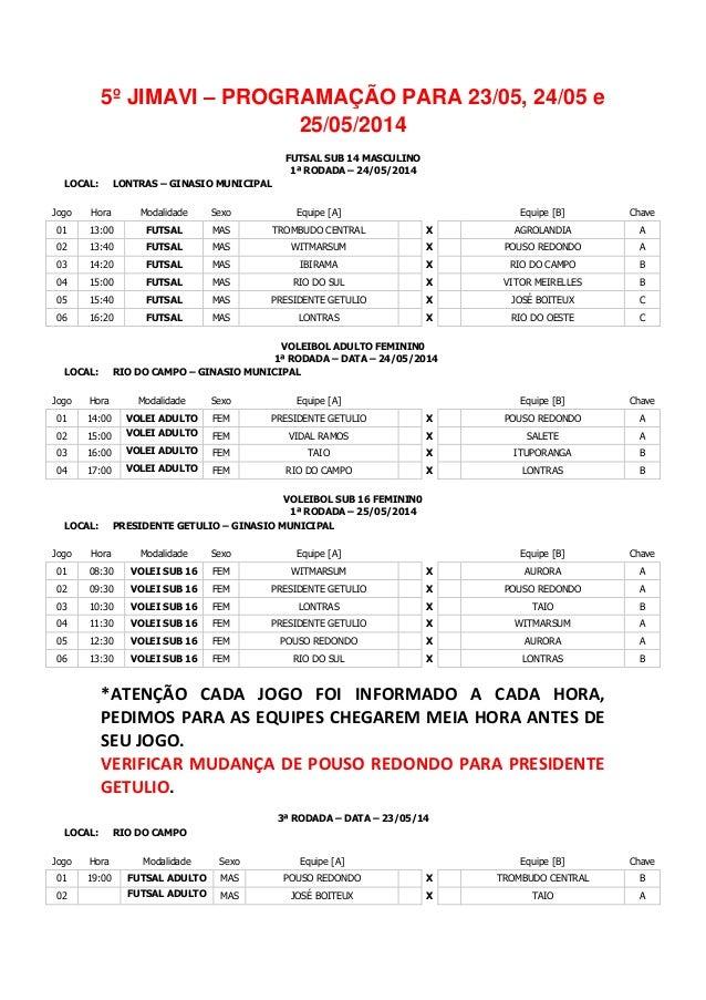 5º JIMAVI – PROGRAMAÇÃO PARA 23/05, 24/05 e 25/05/2014 FUTSAL SUB 14 MASCULINO 1ª RODADA – 24/05/2014 LOCAL: LONTRAS – GIN...