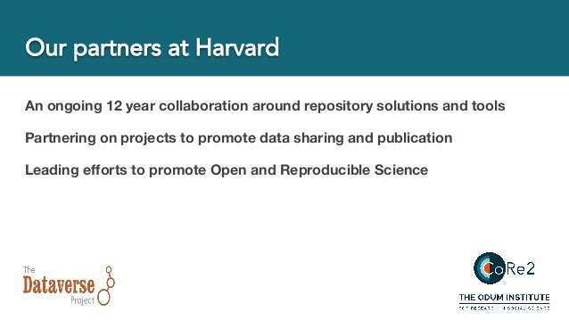 Jonathan David Crabtree - The Dataverse Community: Supporting Open Science and Reproducibility Slide 3