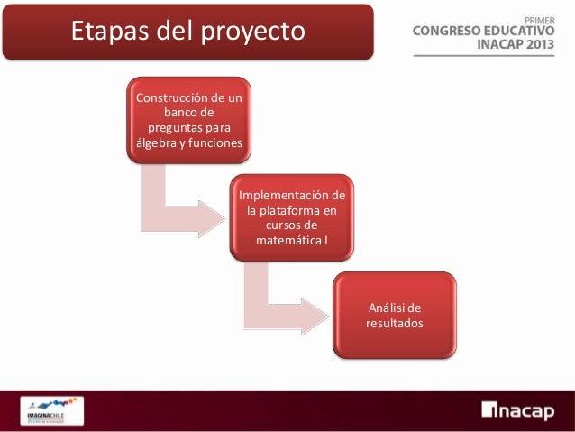 Metodología de aplicación 4 o 10 preguntas por control Abierto en el AAI entre 4 y 7 días Cada control el estudiante lo pu...