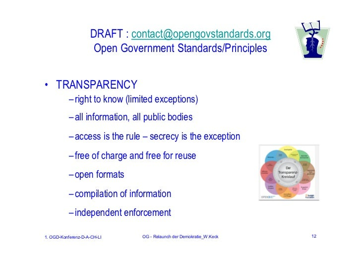 DRAFT : contact@opengovstandards.org                    Open Government Standards/Principles• TRANSPARENCY           – rig...