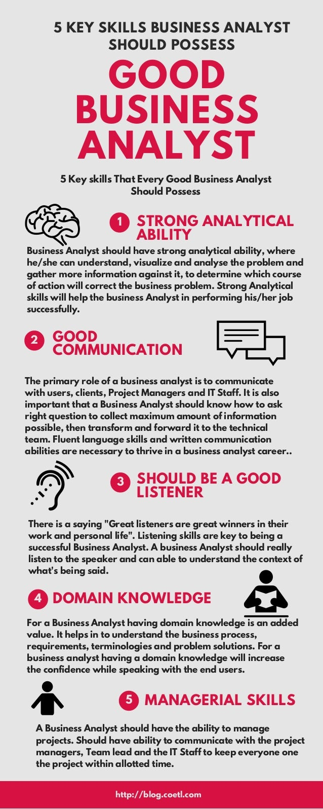 key skills communication coursework Practical leadership and management training courses improve communication skills, supervisor training and time management established since 1997, uk based training provider.
