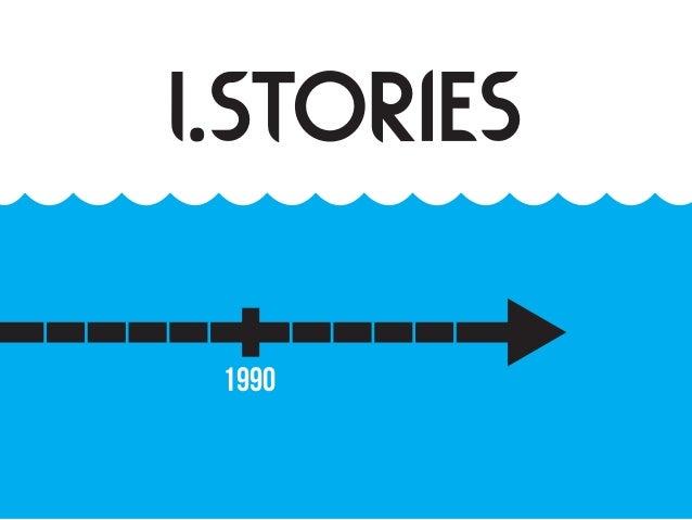 1.STORIES 1990