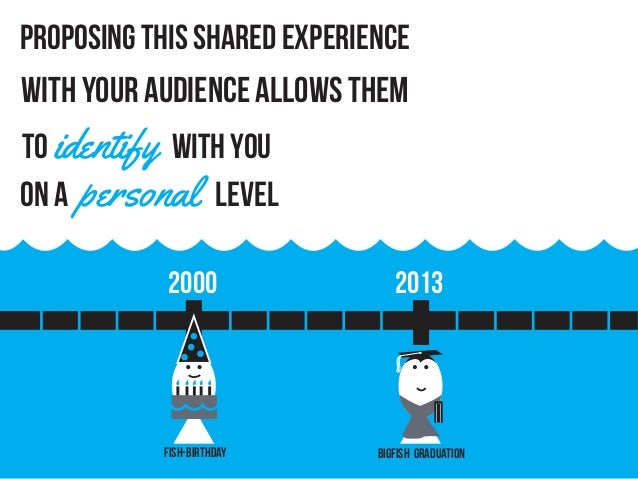 2000 2013 Fish-birthday BIGFISH graduation proposing this shared experience with your audience allows them to identify wit...
