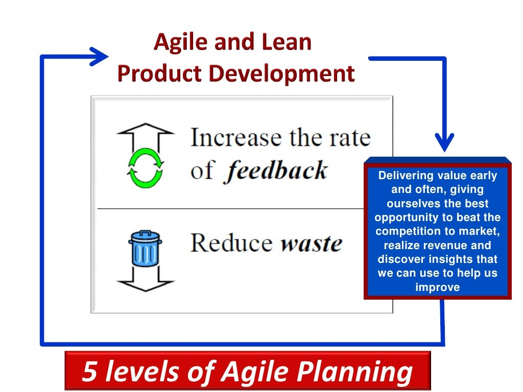 5 Levels of Agile Planning Explained Simply