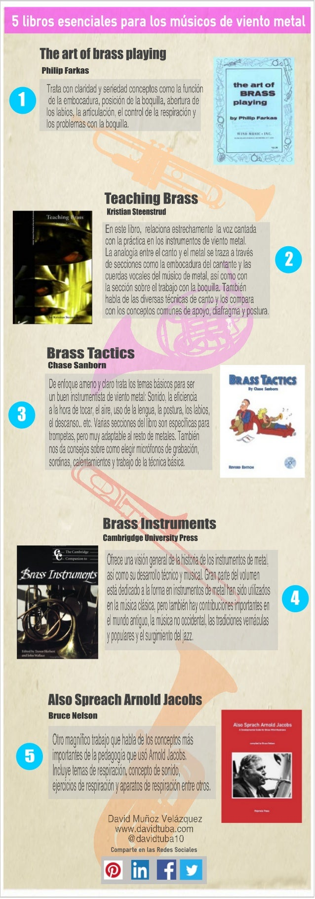 "5 libros esenciales para los músicos de viento metal     The art of hrass nlaving  Philin Farlias  _ p' - - ""  the art of ..."