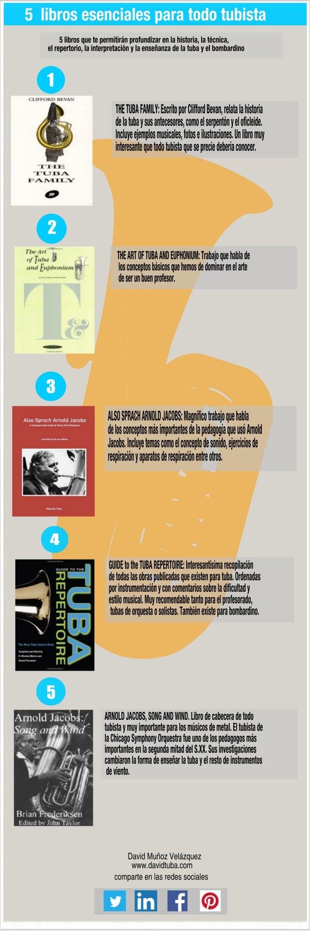 5 libros esenciales para todo tubista  5 libros que te permitirán profundizar en Ia historia,  la técnica,  el repertorio,...