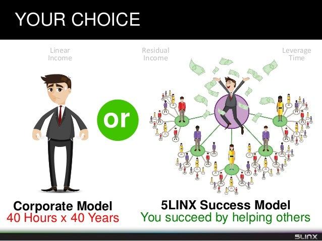 5linx stock options