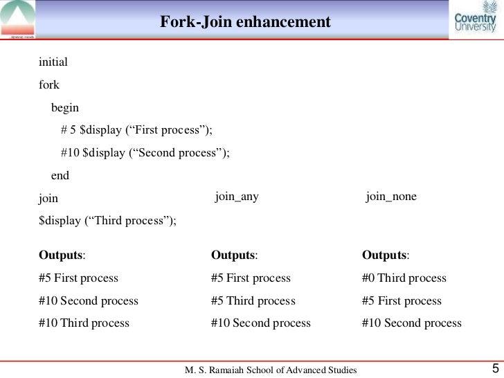DualClock Asynchronous FIFO in SystemVerilog  Verilog Pro