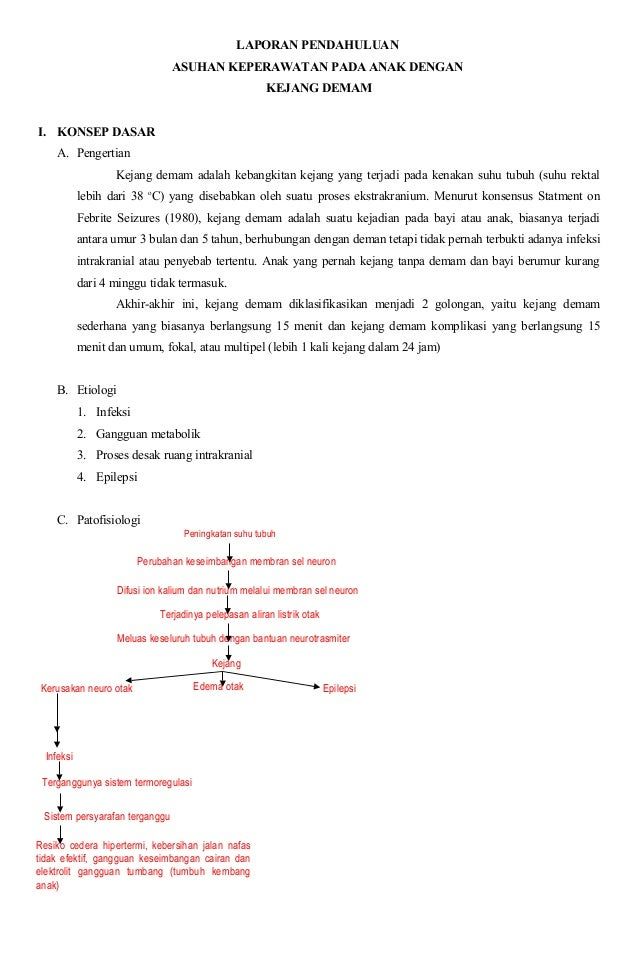 KONSEP DASAR KEPERAWATAN MATERNITAS - PowerPoint PPT Presentation