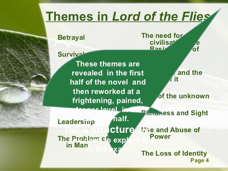 main theme of lord of the flies essay Some of the important themes within lord of the flies include man's inherent evil and the thin line between civilization and savagery as shown by the sequence of hunts and the breakup of the.
