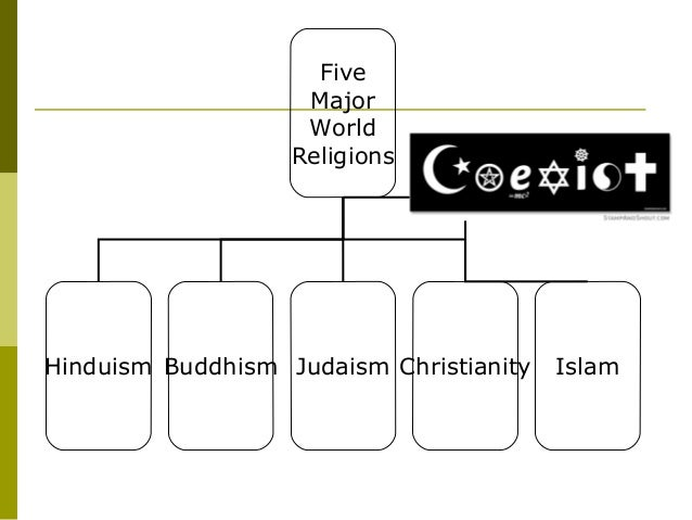 5 major world religions modified