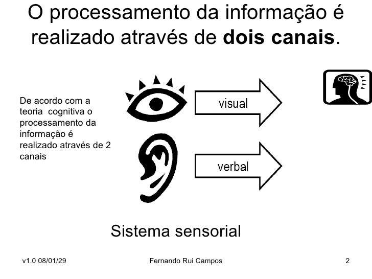 O processamento da informação é realizado através de  dois canais . De acordo com a teoria  cognitiva o processamento da  ...