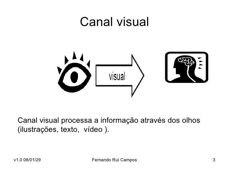 Canal visual Canal visual processa a informação através dos olhos (ilustrações, texto,  vídeo ).