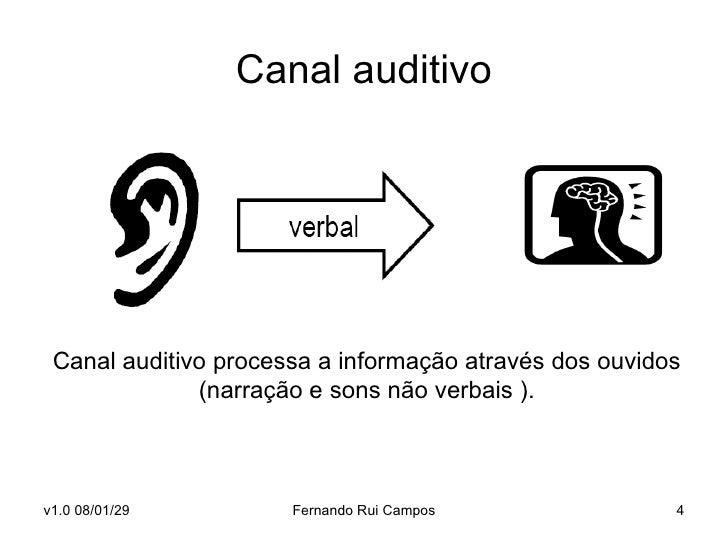 Canal auditivo Canal auditivo processa a informação através dos ouvidos (narração e sons não verbais ).