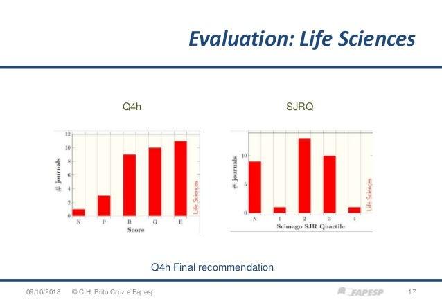 Evaluation: Life Sciences 09/10/2018 17© C.H. Brito Cruz e Fapesp Q4h SJRQ Q4h Final recommendation