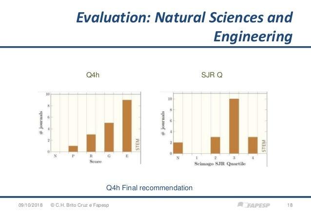 Evaluation: Natural Sciences and Engineering 09/10/2018 18© C.H. Brito Cruz e Fapesp Q4h SJR Q Q4h Final recommendation