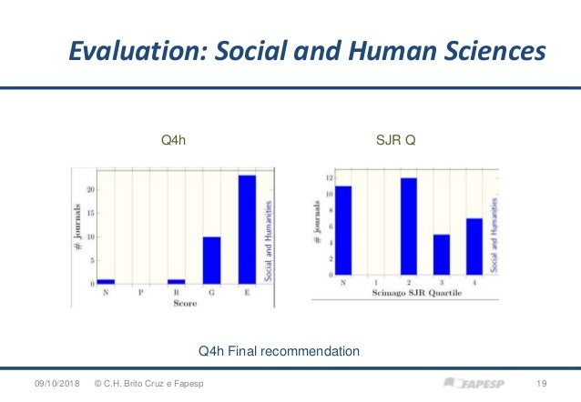 Evaluation: Social and Human Sciences 09/10/2018 19© C.H. Brito Cruz e Fapesp Q4h SJR Q Q4h Final recommendation