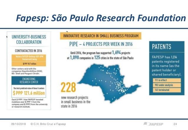 09/10/2018 24© C.H. Brito Cruz e Fapesp Fapesp: São Paulo Research Foundation