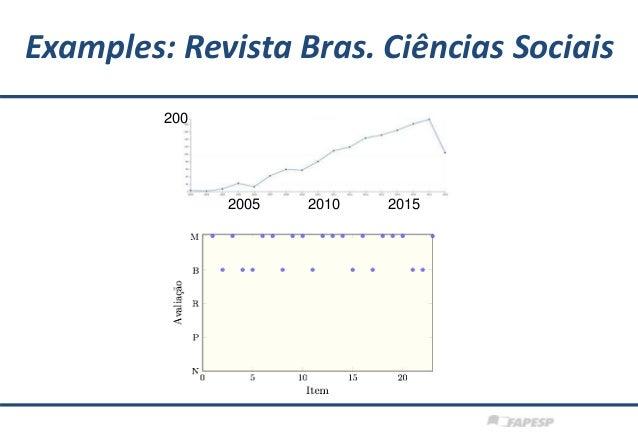 200 2005 2010 2015 Examples: Revista Bras. Ciências Sociais