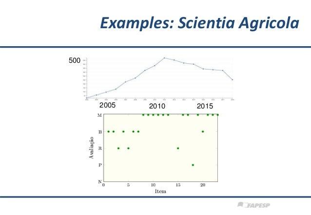 500 2005 2010 2015 Examples: Scientia Agricola