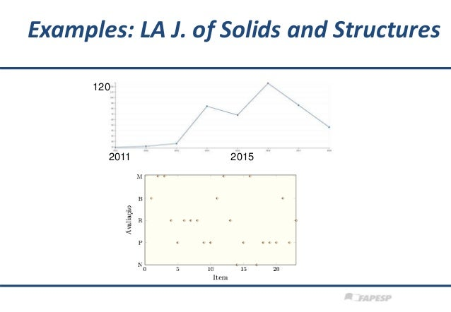 120 2011 2015 Examples: LA J. of Solids and Structures
