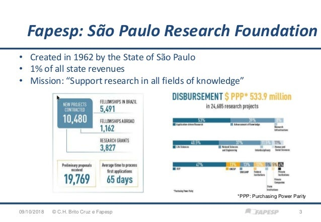 """• Created in 1962 by the State of São Paulo • 1% of all state revenues • Mission: """"Support research in all fields of knowl..."""