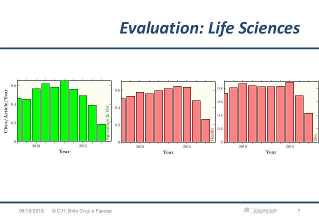Evaluation: Life Sciences 09/10/2018 7© C.H. Brito Cruz e Fapesp