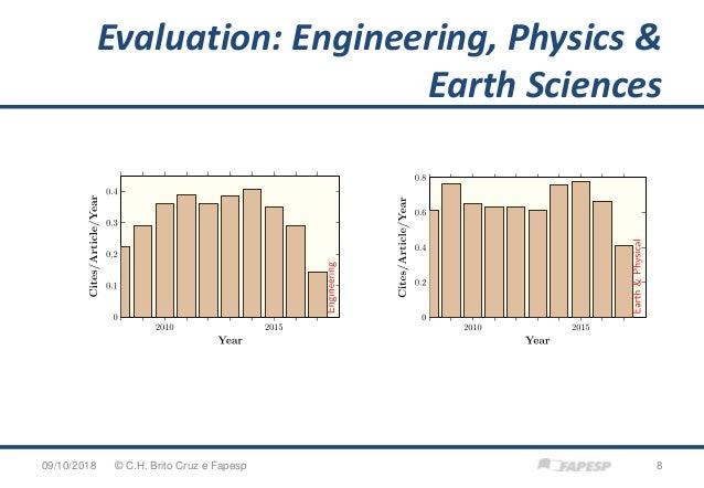 Evaluation: Engineering, Physics & Earth Sciences 09/10/2018 8© C.H. Brito Cruz e Fapesp