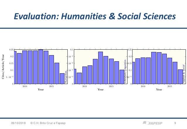 Evaluation: Humanities & Social Sciences 09/10/2018 9© C.H. Brito Cruz e Fapesp