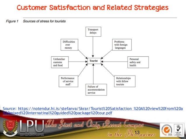 13 Customer Satisfaction and Related Strategies Source: https://notendur.hi.is/stefanva/Skrar/Tourist%20Satisfaction_%20A%...