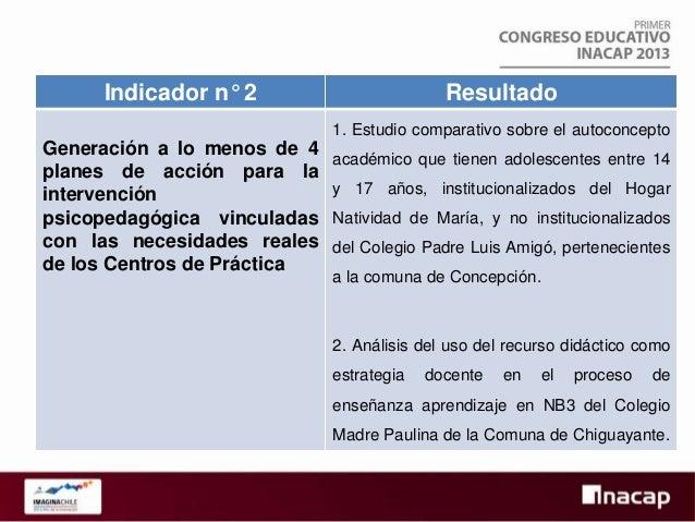 Indicador n° 2  Resultado 5. Factores de resiliencia que favorecen y  Generación a lo menos de 4 planes de acción para la ...