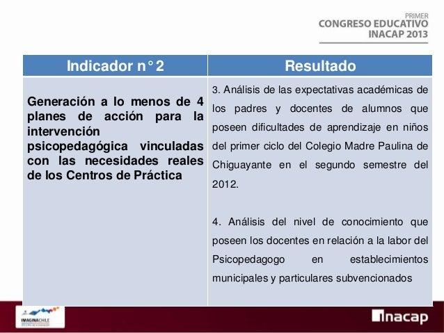 """Indicador n° 3  Resultado Sobre la pregunta """"Una investigación que sea publicada en una revista, significa aportar al cono..."""