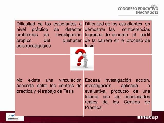 OBJETIVOS DEL PROYECTO •Identificar necesidades a investigar en los centros de práctica de la carrera de psicopedagogía de...