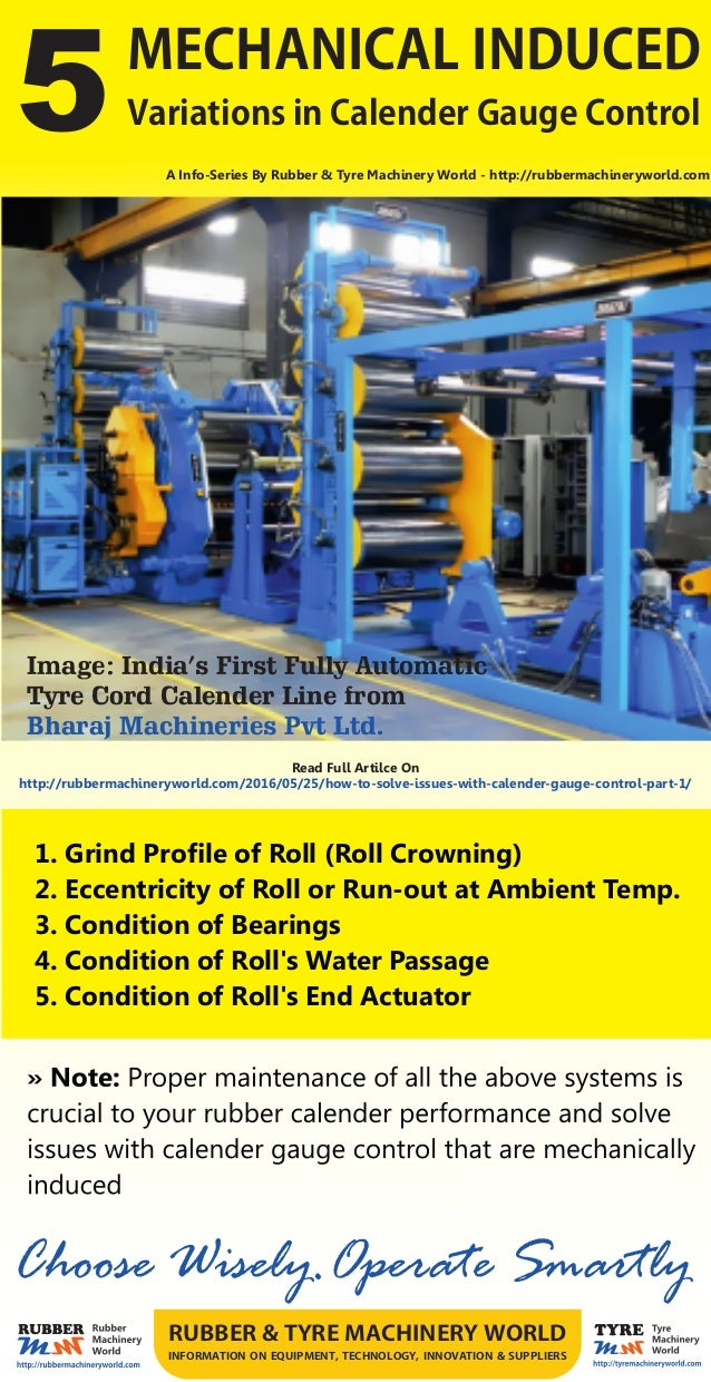 MECHANICALINDUCED VariationsinCalenderGaugeControl5 A Info-Series By Rubber  Tyre Machinery World - http://rubbermachinery...
