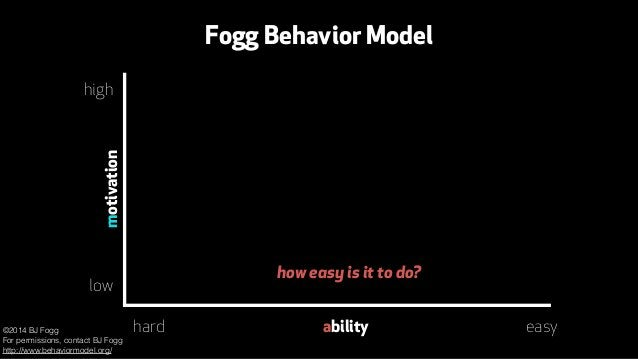 Fogg Behavior Model  ability  motivation  hard easy  high  low  but what triggers the behavior?  ©2014 BJ Fogg  For permis...