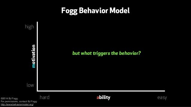 Fogg Behavior Model  ability  motivation  successful  triggers  action  line  hard easy  high  low  failed  triggers  ©201...