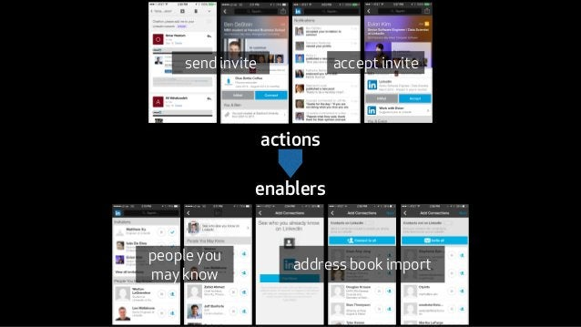 after inviting  many users  can easily send  more invites here…  and they do.