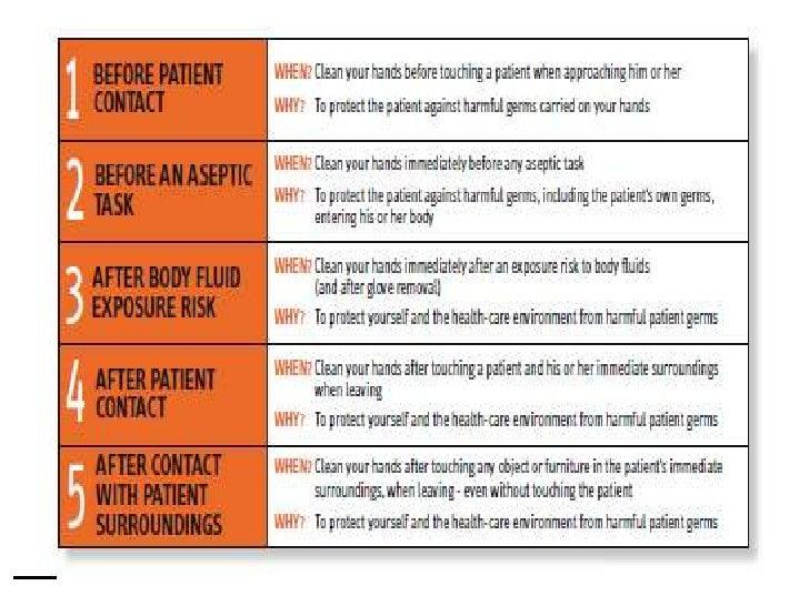 importance of hygeine in public health pdf