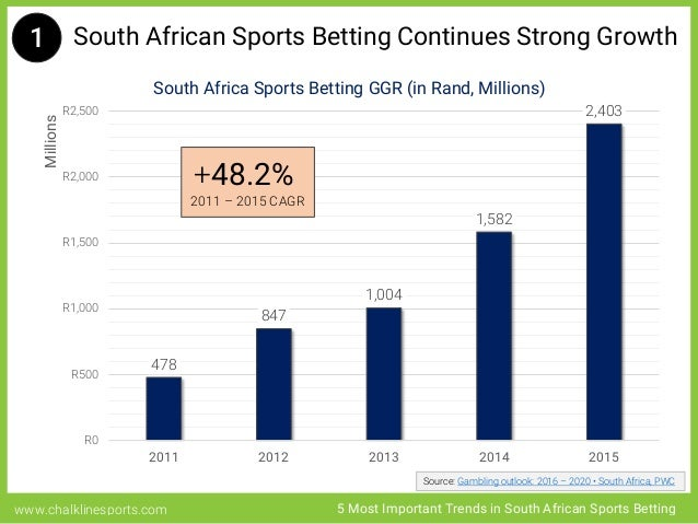 Sport betting in south africa online soccer betting magazine